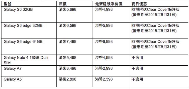 Samsung Summer Price