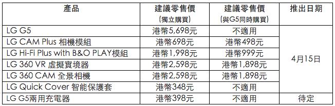 LG G5及LG Friends Price